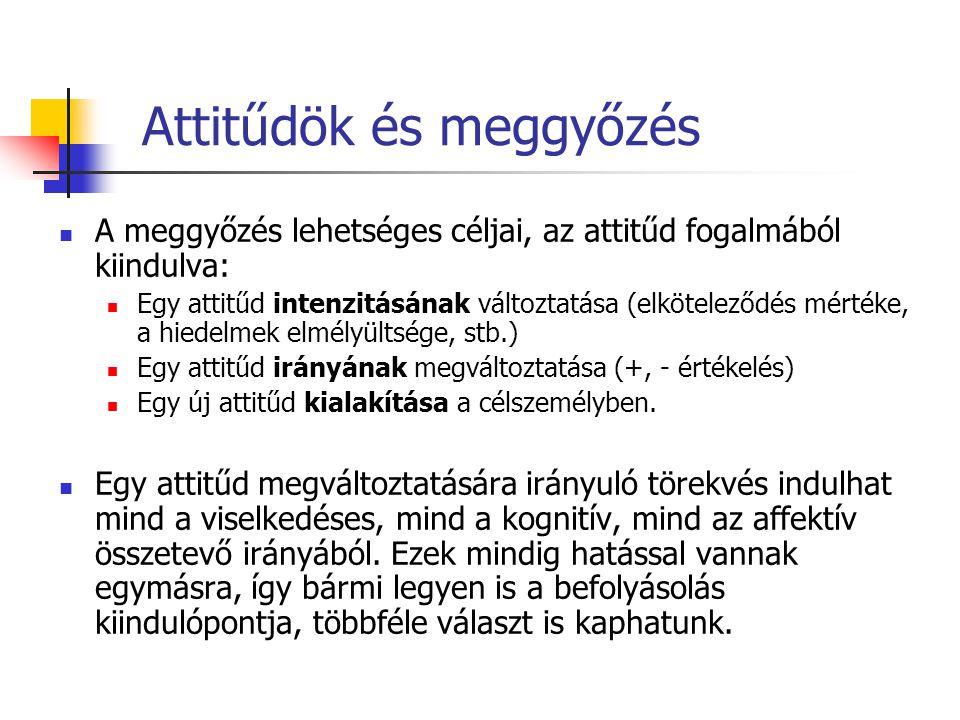 Attitűdök és meggyőzés A meggyőzés lehetséges céljai, az attitűd fogalmából kiindulva: Egy attitűd intenzitásának változtatása (elköteleződés mértéke, a hiedelmek elmélyültsége, stb.) Egy attitűd irányának megváltoztatása (+, - értékelés) Egy új attitűd kialakítása a célszemélyben.
