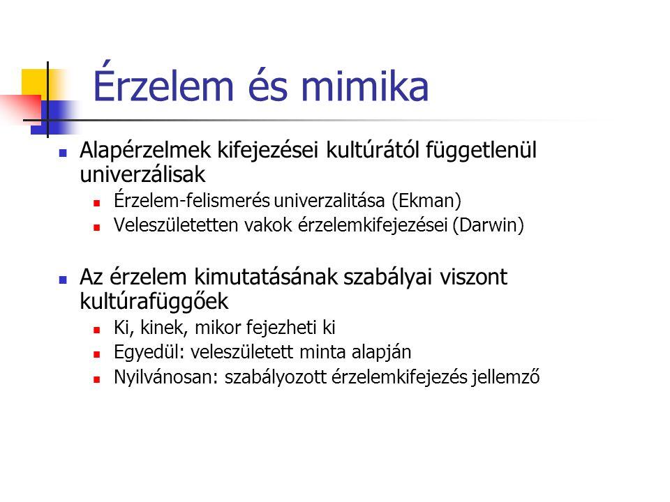 Érzelem és mimika Alapérzelmek kifejezései kultúrától függetlenül univerzálisak Érzelem-felismerés univerzalitása (Ekman) Veleszületetten vakok érzele