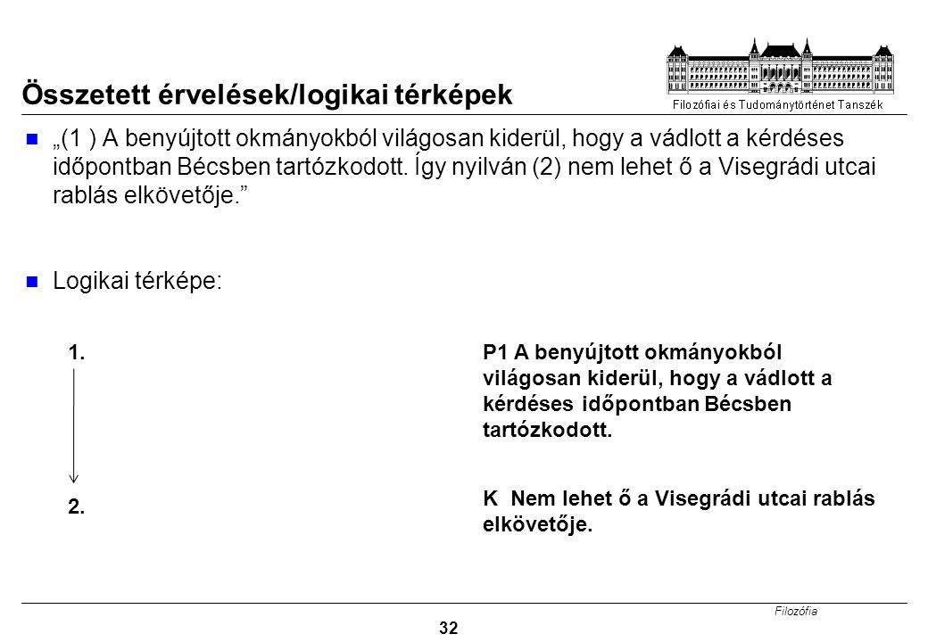 """Filozófia 32 Összetett érvelések/logikai térképek """"(1 ) A benyújtott okmányokból világosan kiderül, hogy a vádlott a kérdéses időpontban Bécsben tartózkodott."""