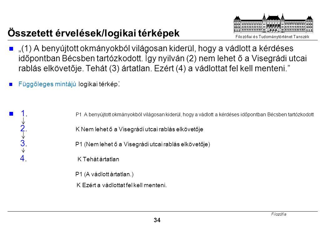 """Filozófia 34 Összetett érvelések/logikai térképek """"(1) A benyújtott okmányokból világosan kiderül, hogy a vádlott a kérdéses időpontban Bécsben tartózkodott."""