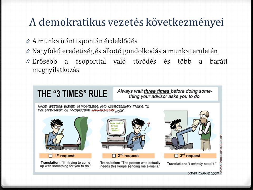 A demokratikus vezetés következményei 0 A munka iránti spontán érdeklődés 0 Nagyfokú eredetiség és alkotó gondolkodás a munka területén 0 Erősebb a cs