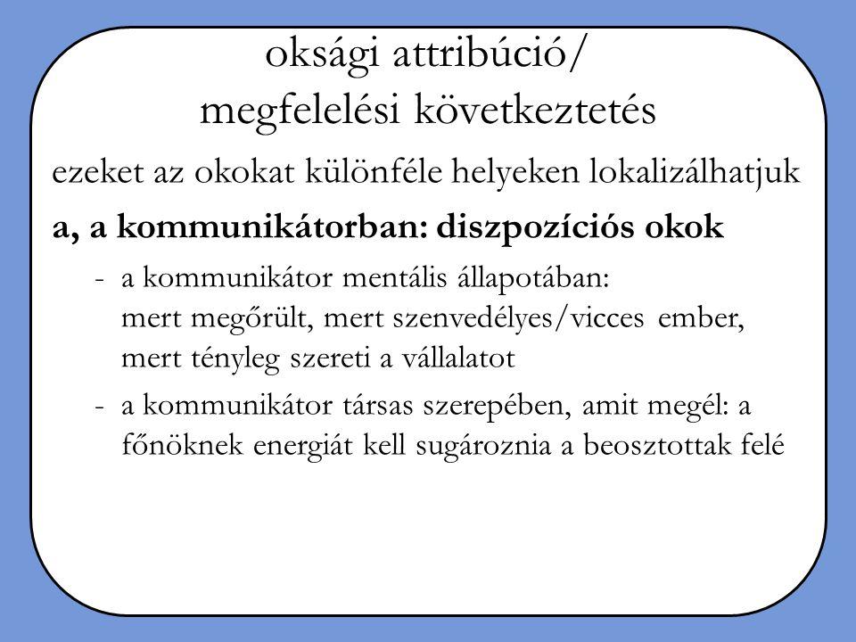 oksági attribúció/ megfelelési következtetés ezeket az okokat különféle helyeken lokalizálhatjuk a, a kommunikátorban: diszpozíciós okok -a kommunikát