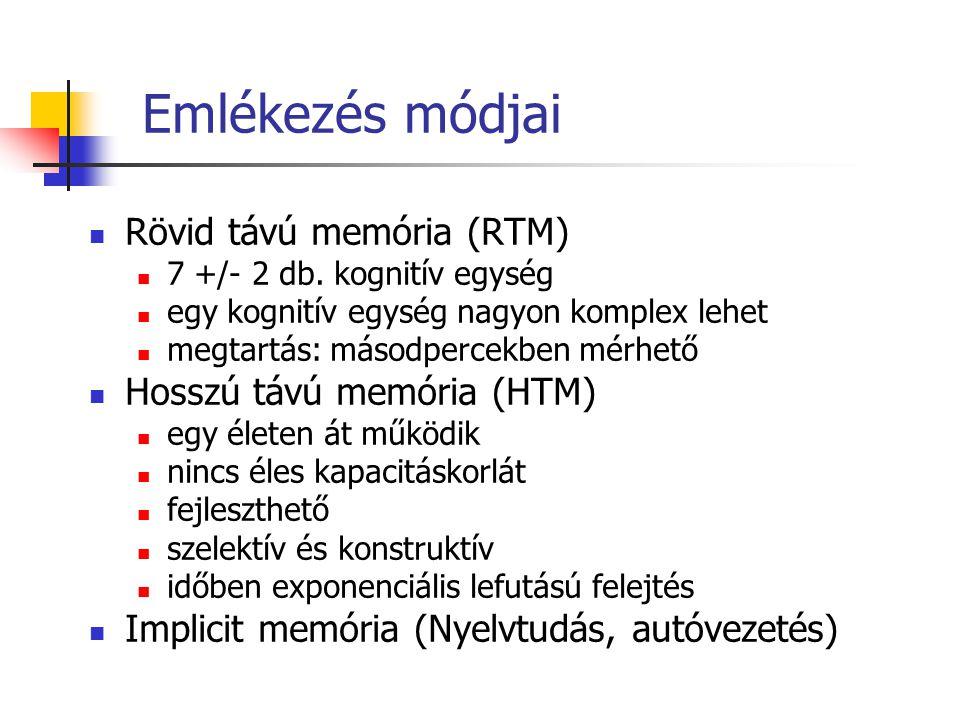 Emlékezés módjai Rövid távú memória (RTM) 7 +/- 2 db.