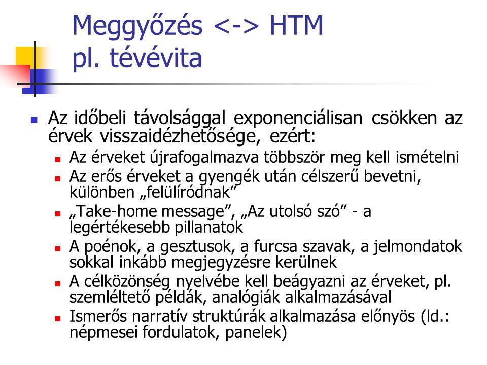 Meggyőzés HTM pl.