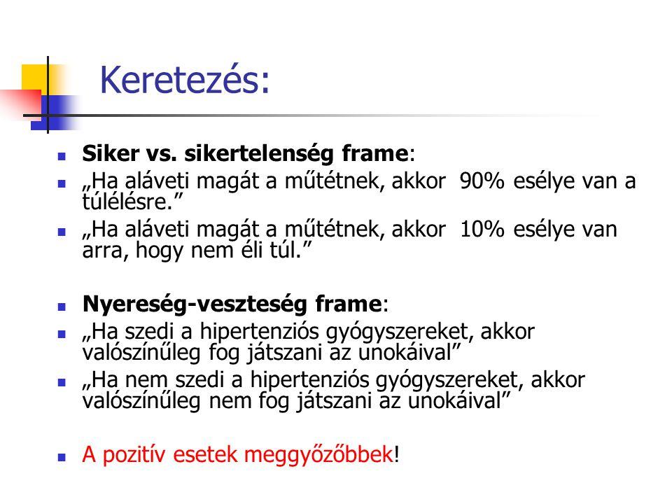 Keretezés: Siker vs.