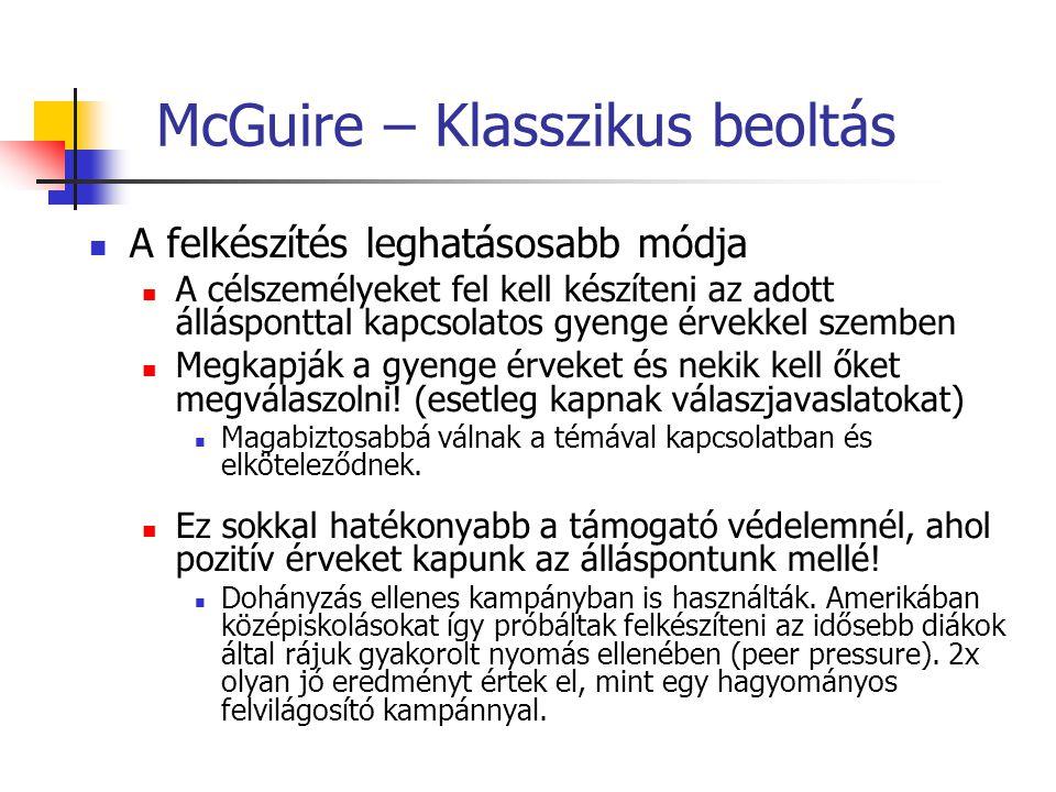 McGuire – Klasszikus beoltás A felkészítés leghatásosabb módja A célszemélyeket fel kell készíteni az adott állásponttal kapcsolatos gyenge érvekkel szemben Megkapják a gyenge érveket és nekik kell őket megválaszolni.
