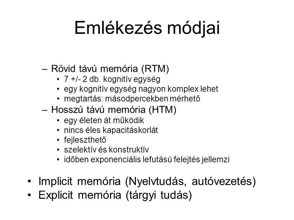 Emlékezés módjai –Rövid távú memória (RTM) 7 +/- 2 db. kognitív egység egy kognitív egység nagyon komplex lehet megtartás: másodpercekben mérhető –Hos