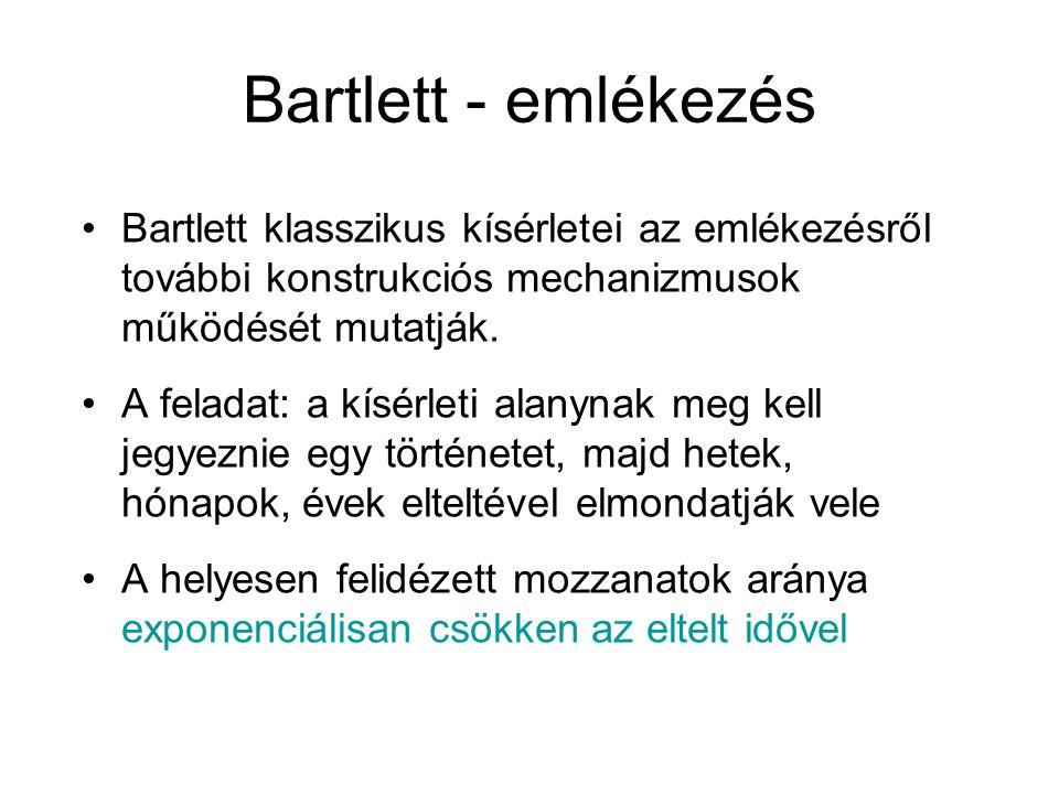 Bartlett - emlékezés Bartlett klasszikus kísérletei az emlékezésről további konstrukciós mechanizmusok működését mutatják. A feladat: a kísérleti alan