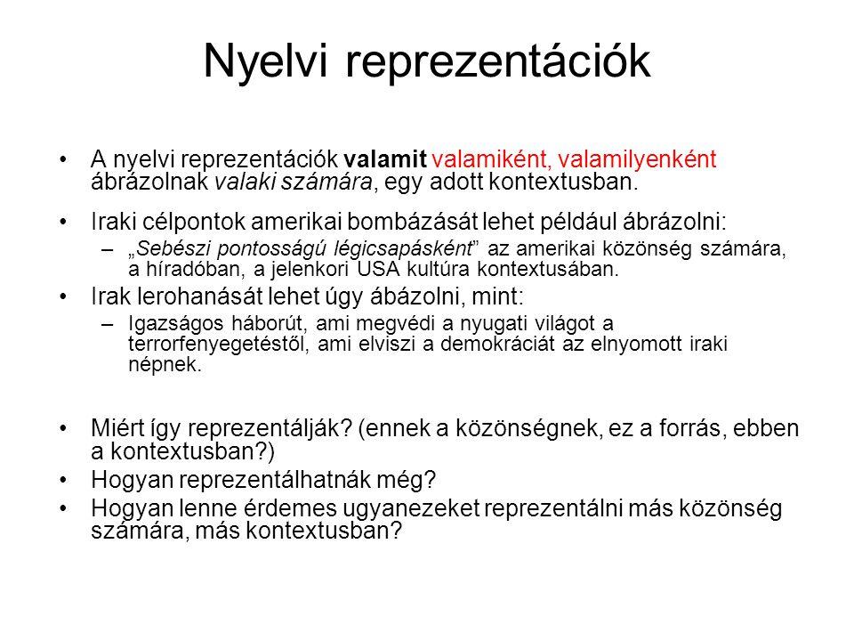 Nyelvi reprezentációk A nyelvi reprezentációk valamit valamiként, valamilyenként ábrázolnak valaki számára, egy adott kontextusban.