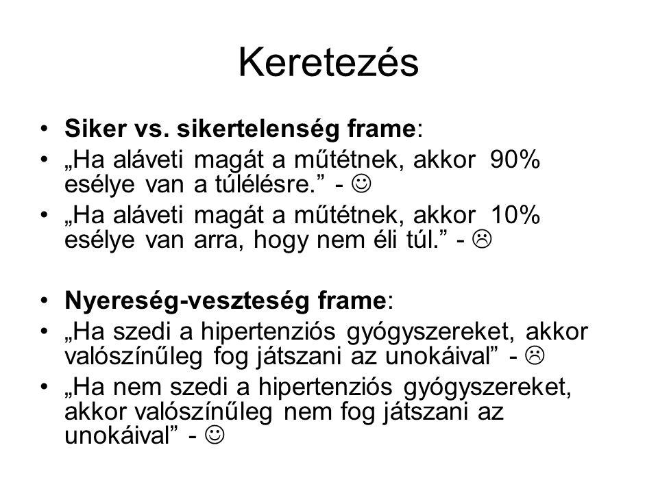 Keretezés Siker vs.