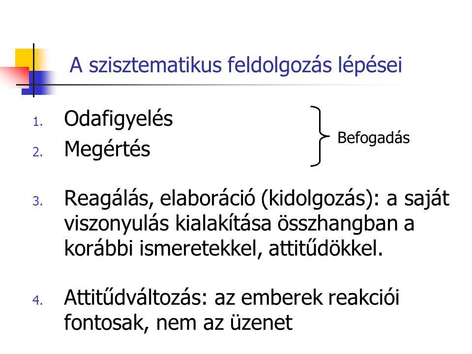 A szisztematikus feldolgozás lépései 1.Odafigyelés 2.