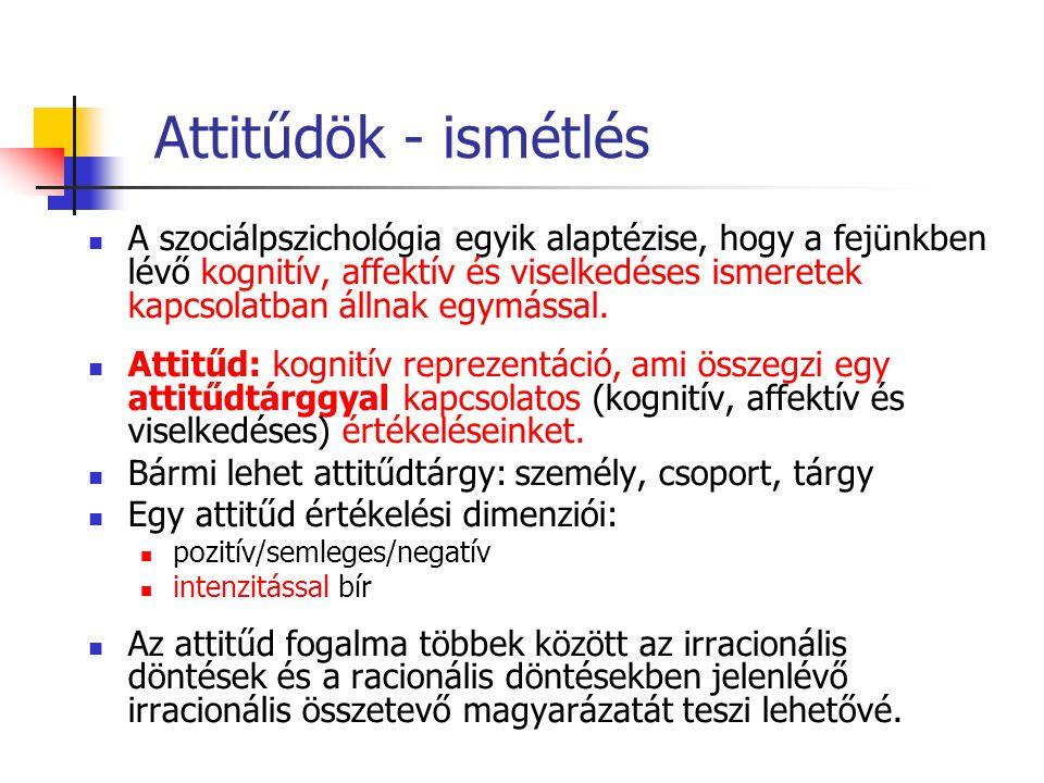 Pozitív érzelmek és a szisztematikus feldolgozás Pozitív érzelmek jelenléte megnehezíti a szisztematikus feldolgozást.