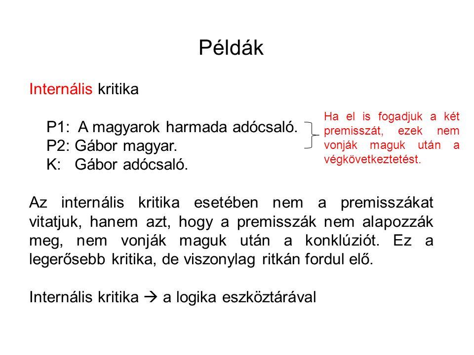 Példák Internális kritika P1: A magyarok harmada adócsaló. P2: Gábor magyar. K: Gábor adócsaló. Az internális kritika esetében nem a premisszákat vita