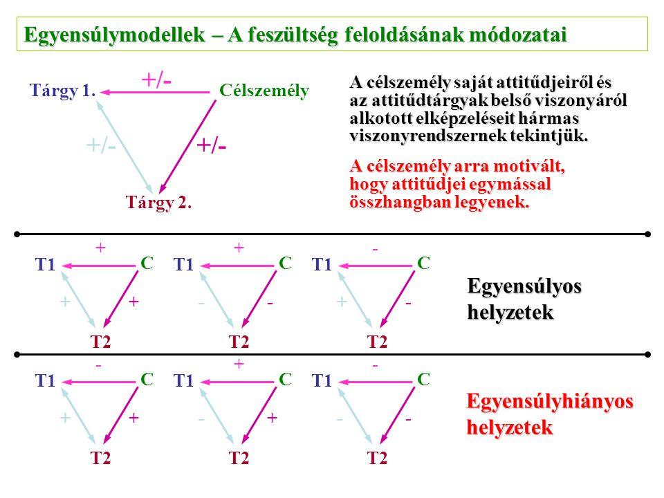 Egyensúlymodellek – A feszültség feloldásának módozatai Tárgy 2.