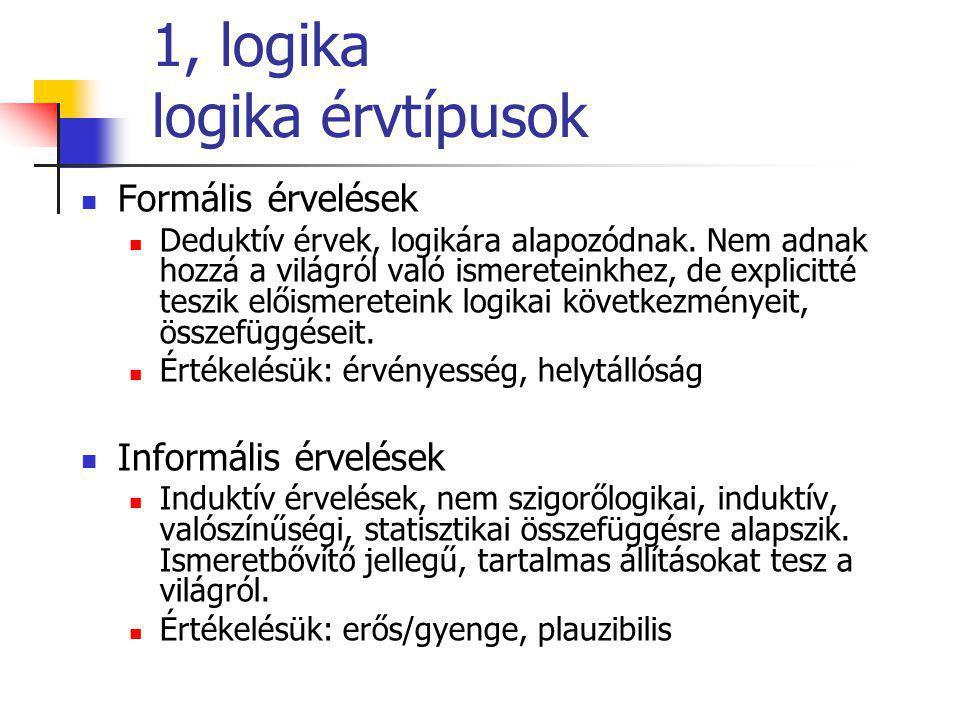 1, logika logika érvtípusok Formális érvelések Deduktív érvek, logikára alapozódnak. Nem adnak hozzá a világról való ismereteinkhez, de explicitté tes