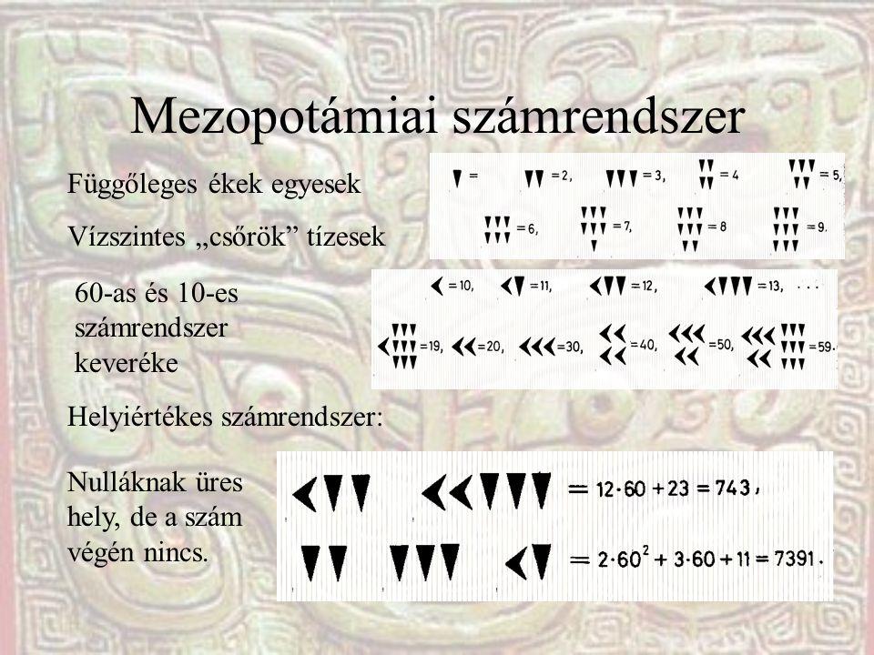 """Mezopotámiai számrendszer Függőleges ékek egyesek Vízszintes """"csőrök"""" tízesek 60-as és 10-es számrendszer keveréke Helyiértékes számrendszer: Nullákna"""
