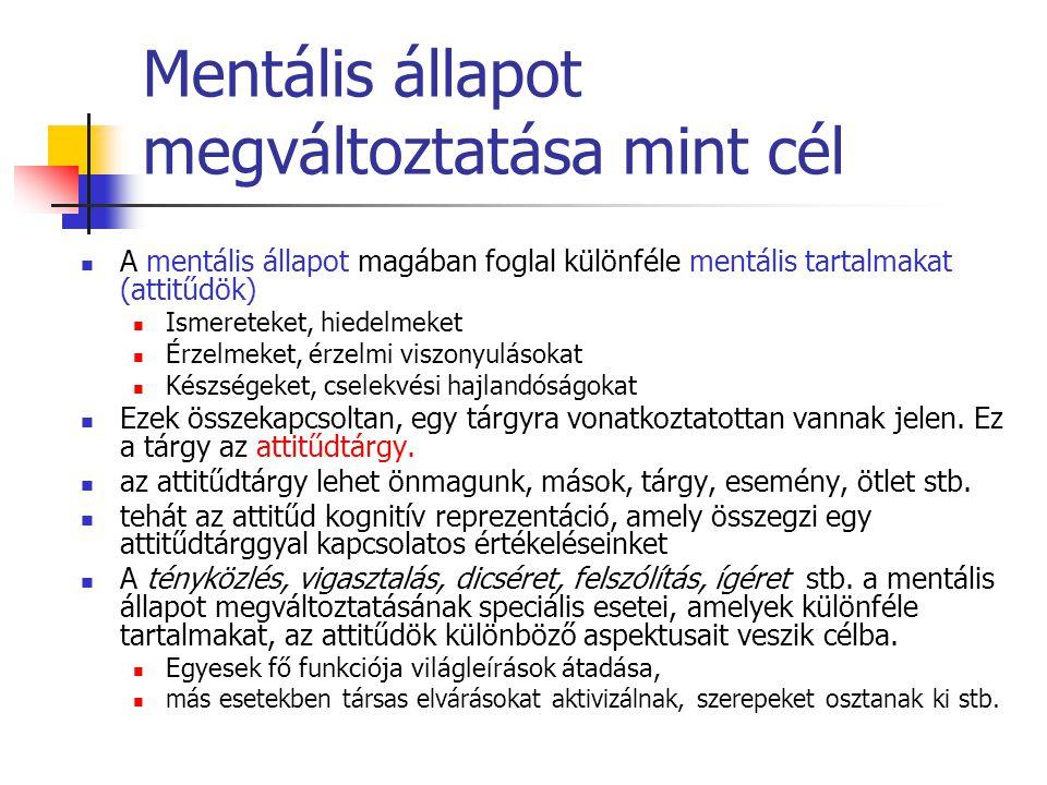 Megismerésbeli (kognitív) Érzelmi (affektív) Cselekvéses (konatív) A tárgyra vonatkozó ismeretek, hiedelmek, vélekedések, elképzelések.