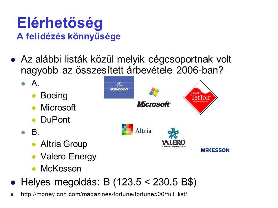 Elérhetőség A felidézés könnyűsége Az alábbi listák közül melyik cégcsoportnak volt nagyobb az összesített árbevétele 2006-ban? A. Boeing Microsoft Du
