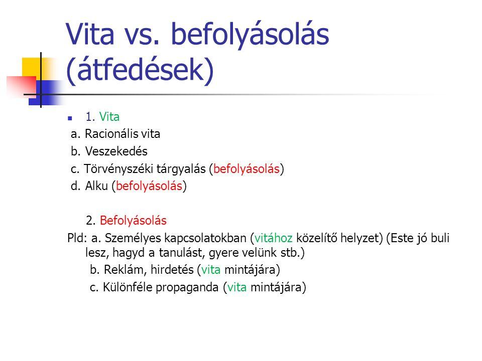 Vita vs.befolyásolás (átfedések) 1. Vita a. Racionális vita b.