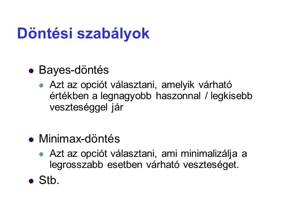 Döntési szabályok Bayes-döntés Azt az opciót választani, amelyik várható értékben a legnagyobb haszonnal / legkisebb veszteséggel jár Minimax-döntés A