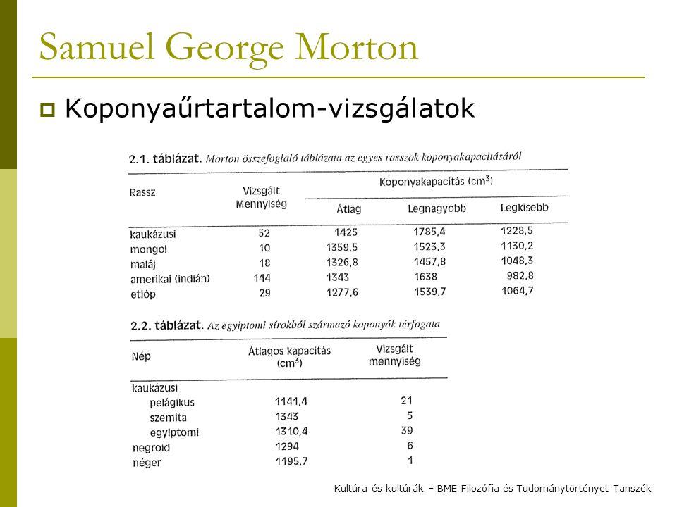 Samuel George Morton  Koponyaűrtartalom-vizsgálatok Kultúra és kultúrák – BME Filozófia és Tudománytörtényet Tanszék