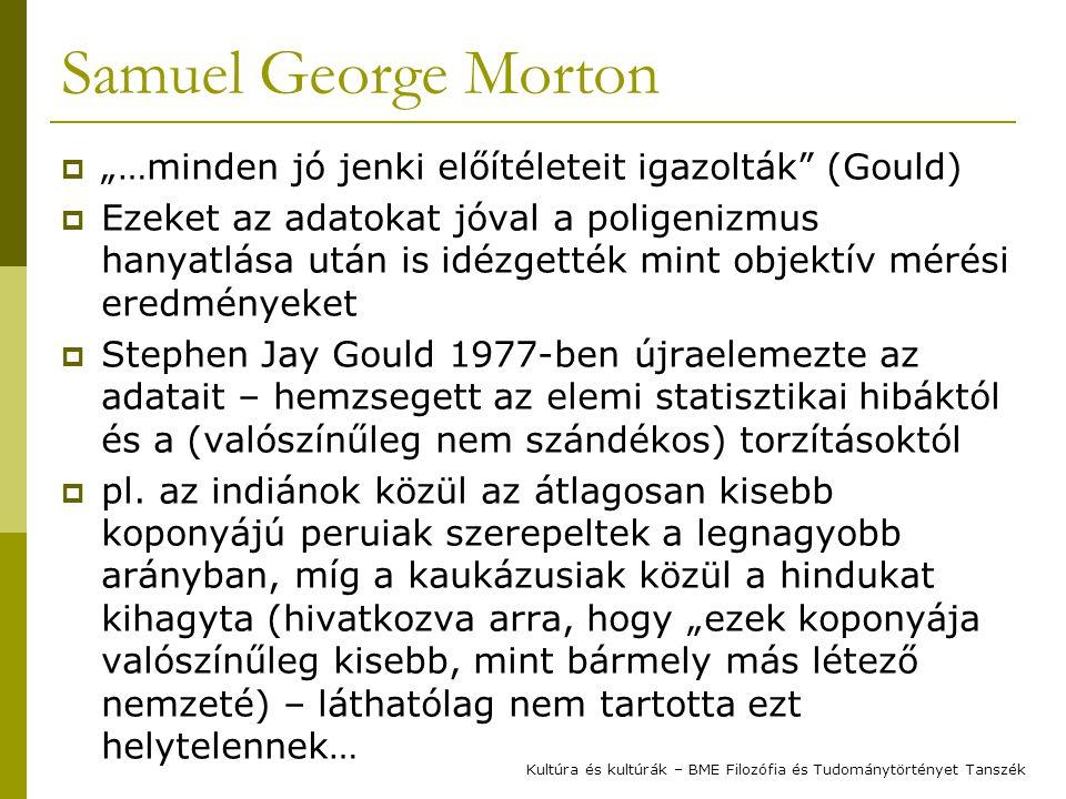 """Samuel George Morton  """"…minden jó jenki előítéleteit igazolták (Gould)  Ezeket az adatokat jóval a poligenizmus hanyatlása után is idézgették mint objektív mérési eredményeket  Stephen Jay Gould 1977-ben újraelemezte az adatait – hemzsegett az elemi statisztikai hibáktól és a (valószínűleg nem szándékos) torzításoktól  pl."""