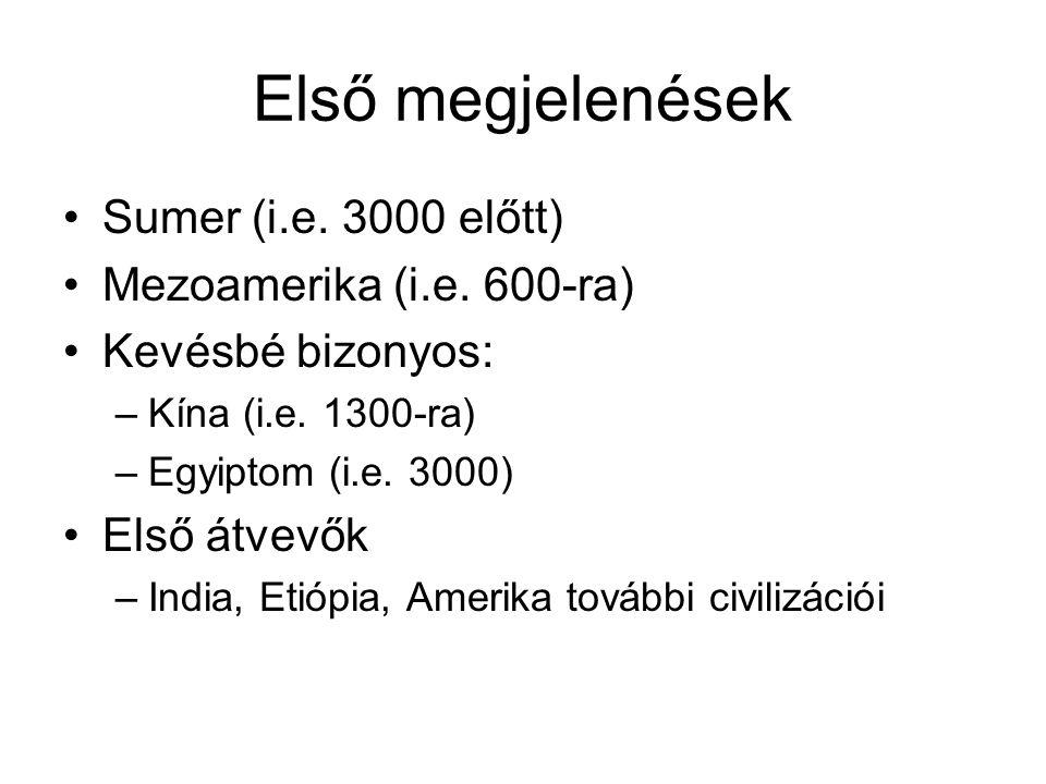 Első megjelenések Sumer (i.e.3000 előtt) Mezoamerika (i.e.