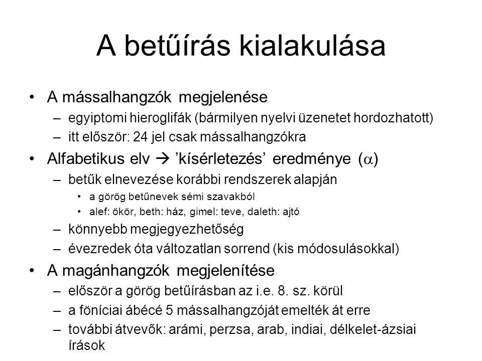 A betűírás kialakulása A mássalhangzók megjelenése –egyiptomi hieroglifák (bármilyen nyelvi üzenetet hordozhatott) –itt először: 24 jel csak mássalhangzókra Alfabetikus elv  'kísérletezés' eredménye (  ) –betűk elnevezése korábbi rendszerek alapján a görög betűnevek sémi szavakból alef: ökör, beth: ház, gimel: teve, daleth: ajtó –könnyebb megjegyezhetőség –évezredek óta változatlan sorrend (kis módosulásokkal) A magánhangzók megjelenítése –először a görög betűírásban az i.e.