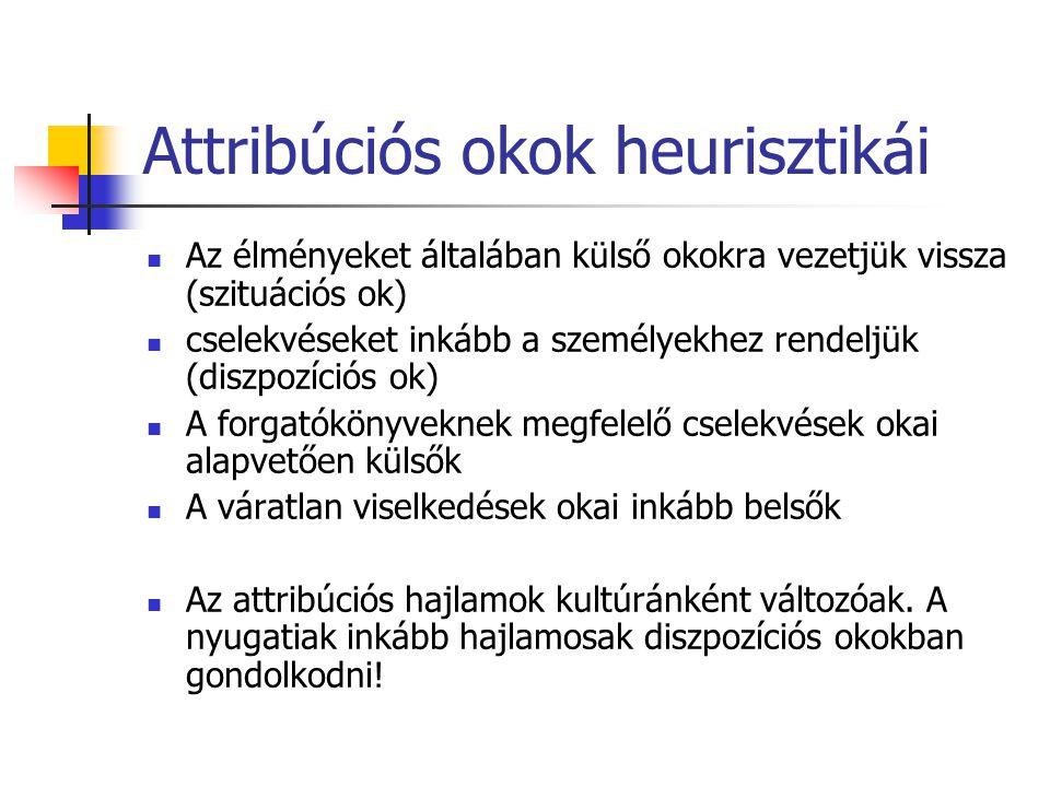 Attribúciós okok heurisztikái Az élményeket általában külső okokra vezetjük vissza (szituációs ok) cselekvéseket inkább a személyekhez rendeljük (disz
