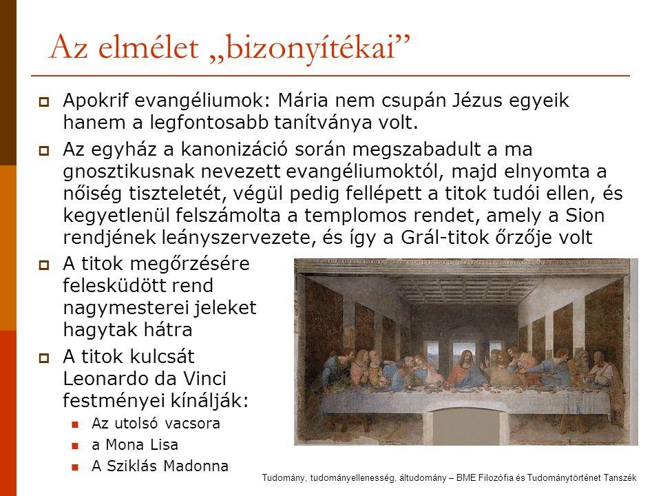 """Az elmélet """"bizonyítékai""""  Apokrif evangéliumok: Mária nem csupán Jézus egyeik hanem a legfontosabb tanítványa volt.  Az egyház a kanonizáció során"""
