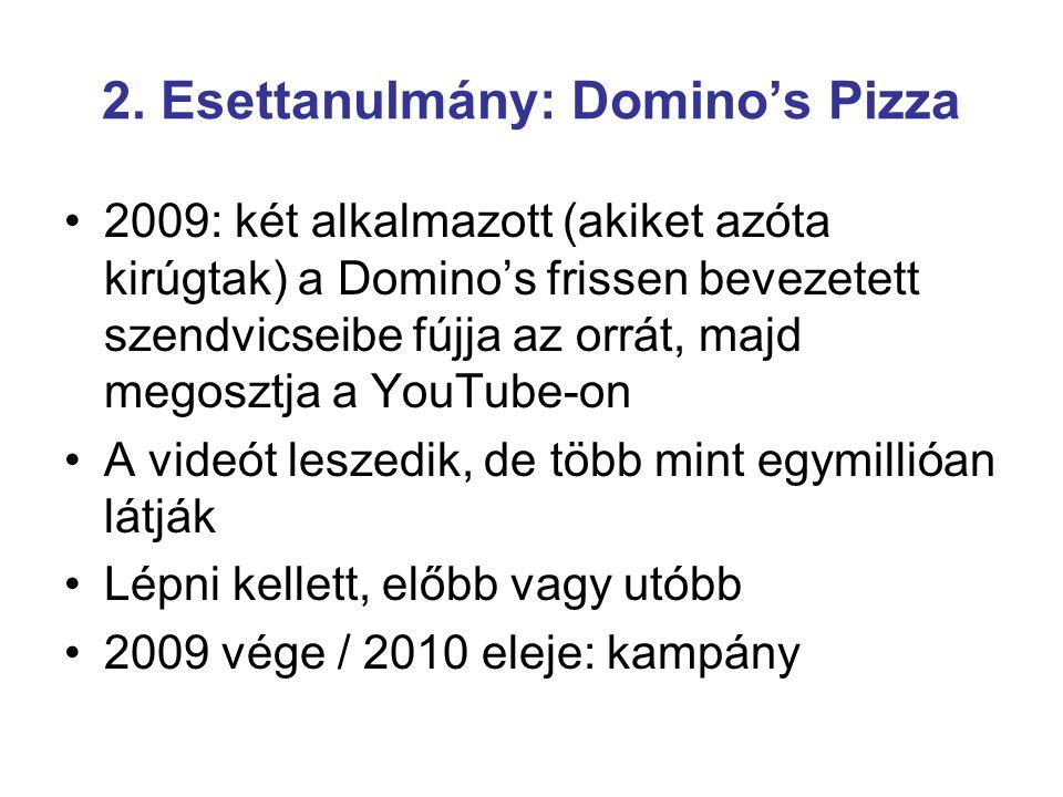 2. Esettanulmány: Domino's Pizza 2009: két alkalmazott (akiket azóta kirúgtak) a Domino's frissen bevezetett szendvicseibe fújja az orrát, majd megosz