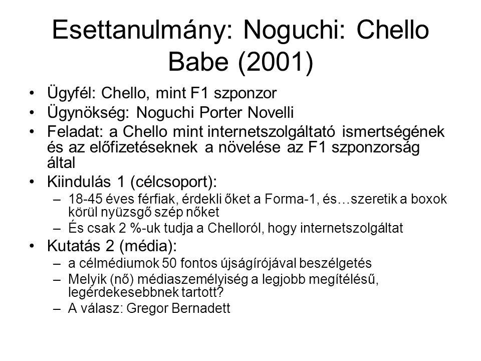 Esettanulmány: Noguchi: Chello Babe (2001) Ügyfél: Chello, mint F1 szponzor Ügynökség: Noguchi Porter Novelli Feladat: a Chello mint internetszolgálta