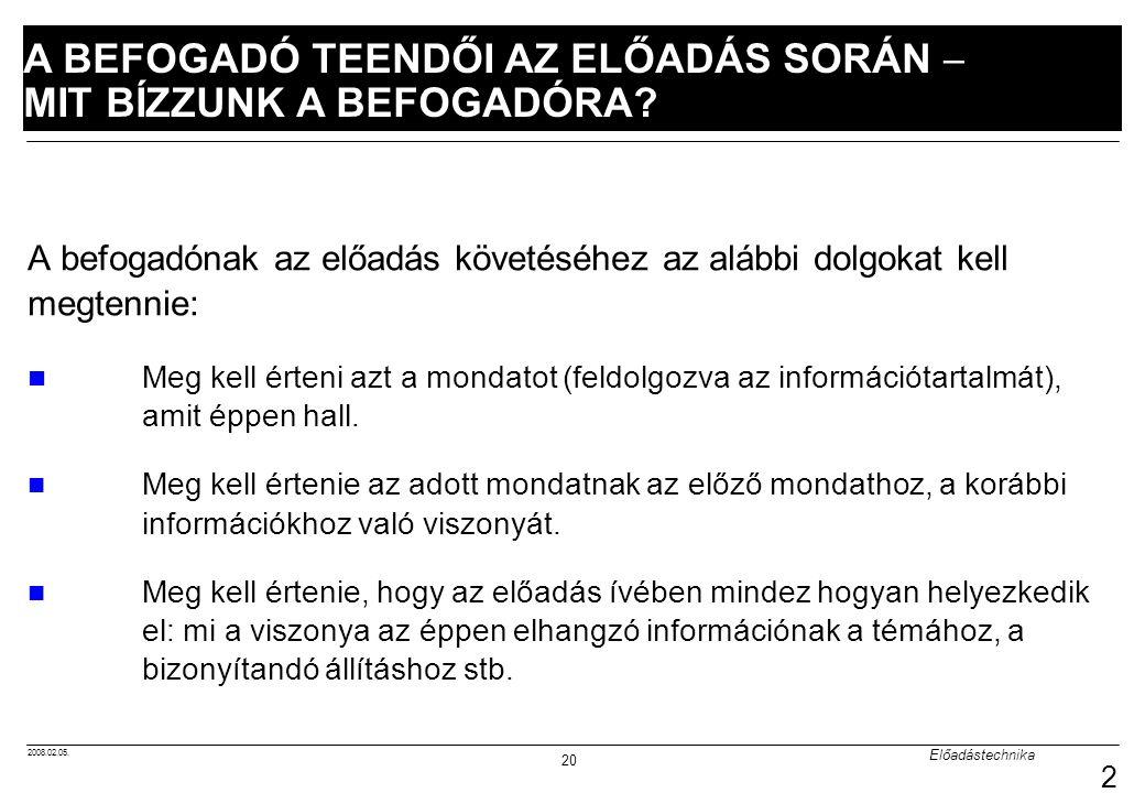 2008.02.05. Előadástechnika 20 20 A befogadónak az előadás követéséhez az alábbi dolgokat kell megtennie: Meg kell érteni azt a mondatot (feldolgozva