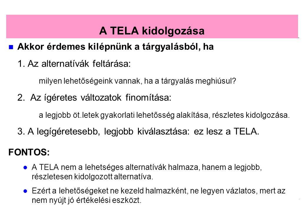 2008.02.05. Tárgyalástechnika 18 A TELA kidolgozása Akkor érdemes kilépnünk a tárgyalásból, ha 1. Az alternatívák feltárása: milyen lehetőségeink vann