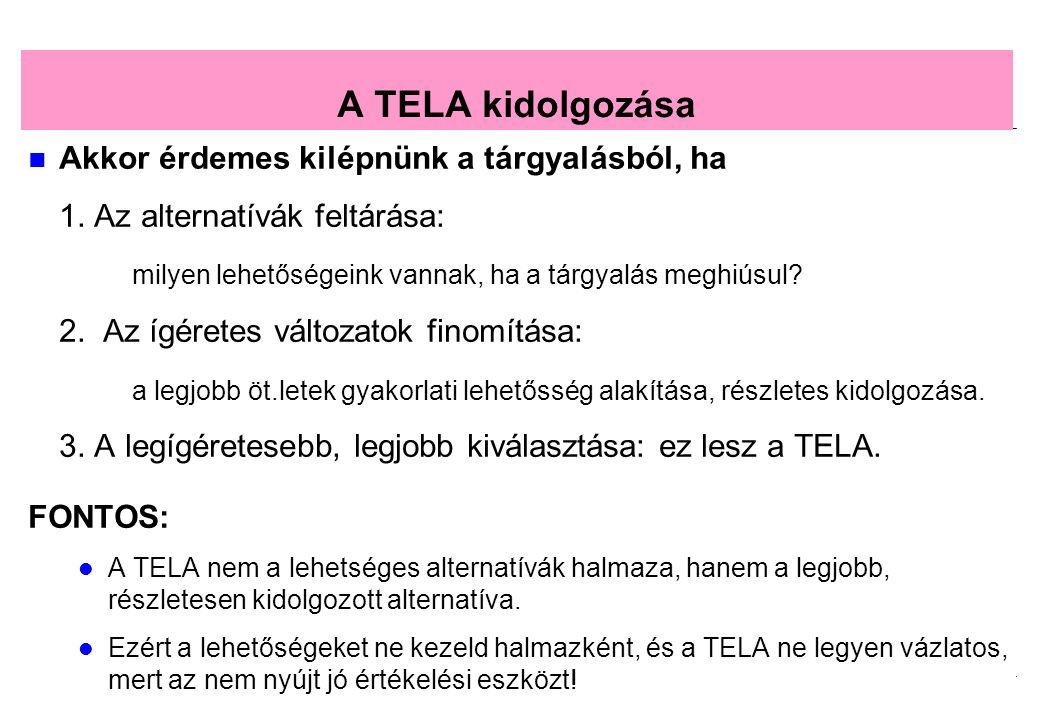 2008.02.05. Tárgyalástechnika 19 A TELA kidolgozása Akkor érdemes kilépnünk a tárgyalásból, ha 1. Az alternatívák feltárása: milyen lehetőségeink vann