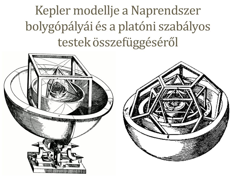 Kepler modellje a Naprendszer bolygópályái és a platóni szabályos testek összefüggéséről