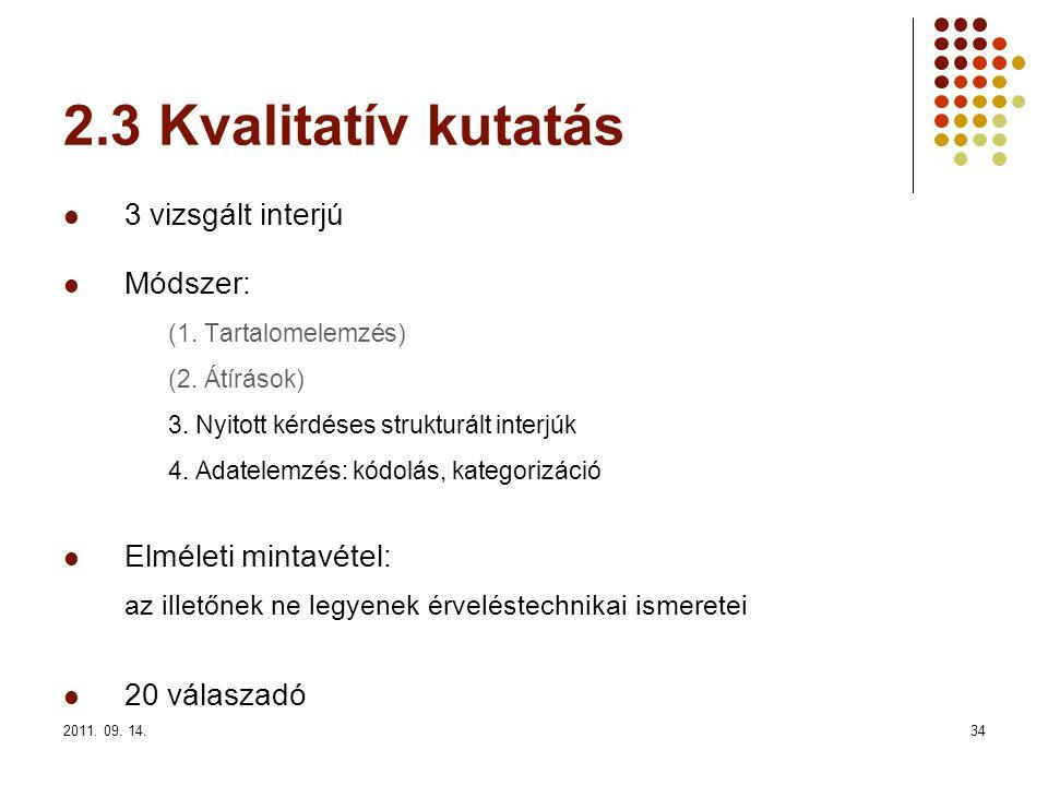 2011. 09. 14.34 2.3 Kvalitatív kutatás 3 vizsgált interjú Módszer: (1. Tartalomelemzés) (2. Átírások) 3. Nyitott kérdéses strukturált interjúk 4. Adat