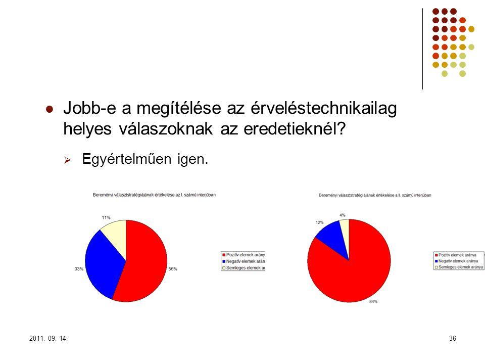 2011. 09. 14.36 Jobb-e a megítélése az érveléstechnikailag helyes válaszoknak az eredetieknél?  Egyértelműen igen.