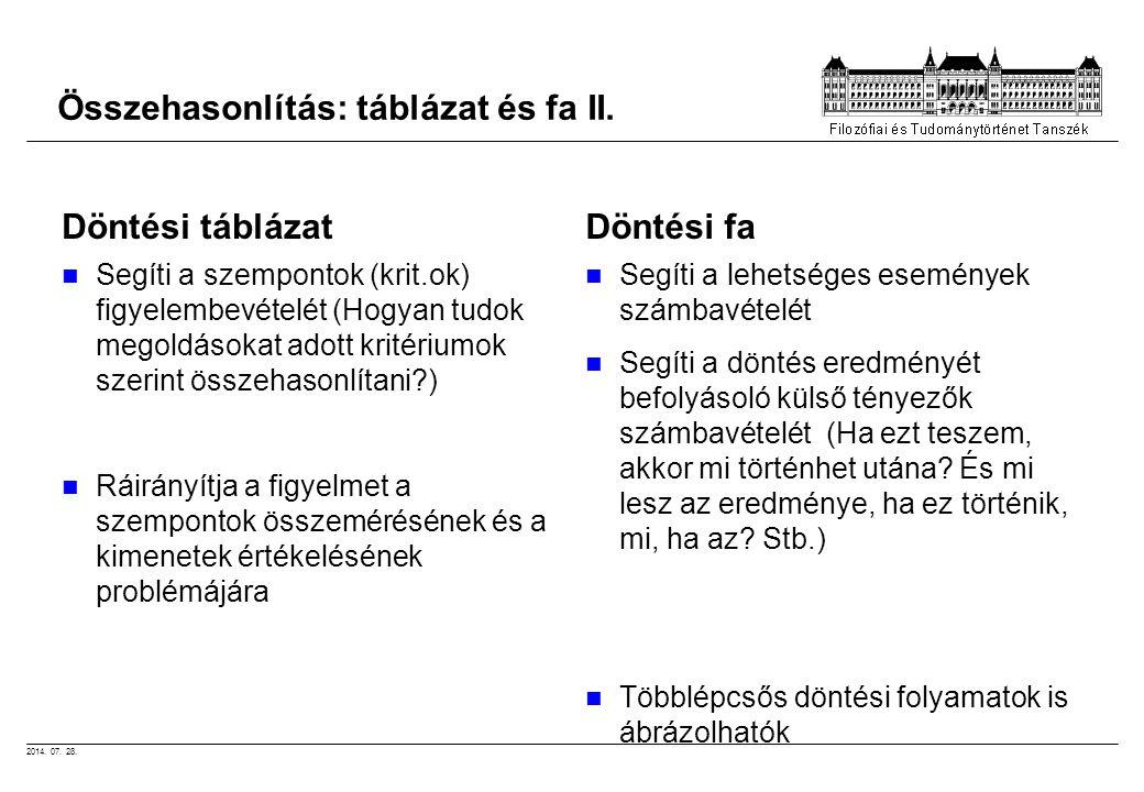 2014. 07. 28. Összehasonlítás: táblázat és fa II. Döntési táblázat Segíti a szempontok (krit.ok) figyelembevételét (Hogyan tudok megoldásokat adott kr