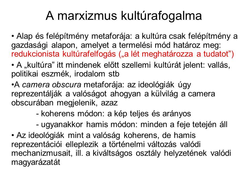 A marxizmus kultúrafogalma Alap és felépítmény metaforája: a kultúra csak felépítmény a gazdasági alapon, amelyet a termelési mód határoz meg: redukci