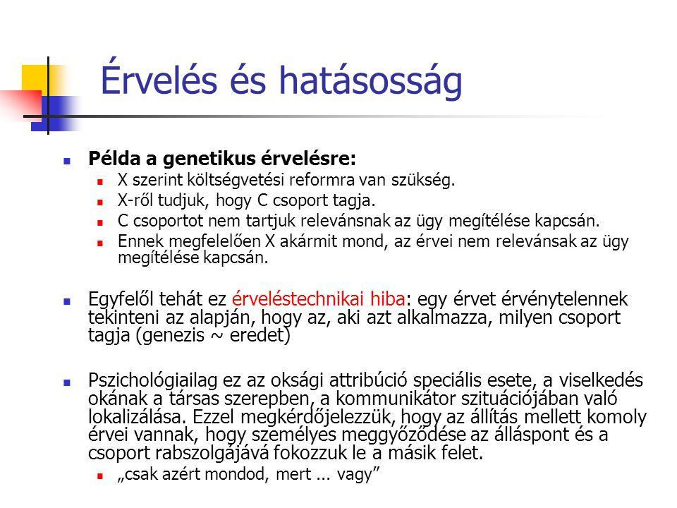 Érvelés és hatásosság Példa a genetikus érvelésre: X szerint költségvetési reformra van szükség.