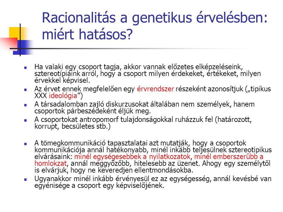 Racionalitás a genetikus érvelésben: miért hatásos? Ha valaki egy csoport tagja, akkor vannak előzetes elképzeléseink, sztereotípiáink arról, hogy a c