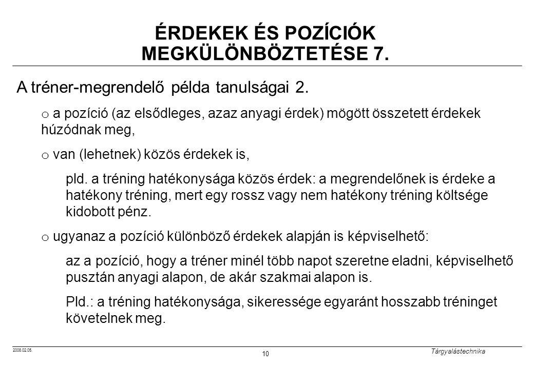 2008.02.05.Tárgyalástechnika 10 ÉRDEKEK ÉS POZÍCIÓK MEGKÜLÖNBÖZTETÉSE 7.
