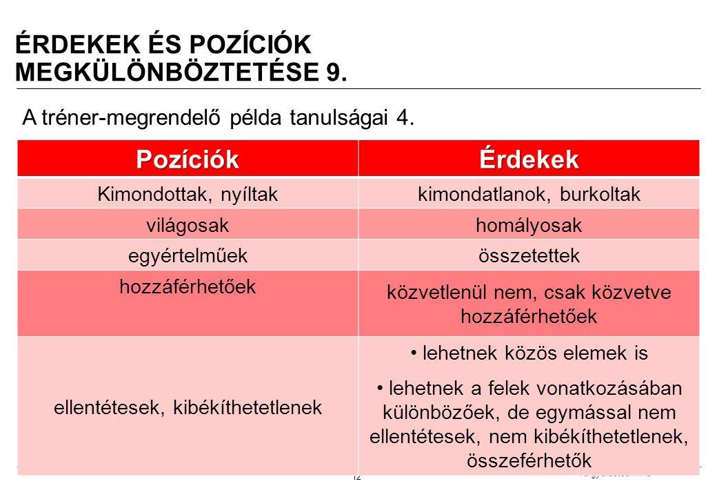 2008.02.05.Tárgyalástechnika 12 ÉRDEKEK ÉS POZÍCIÓK MEGKÜLÖNBÖZTETÉSE 9.