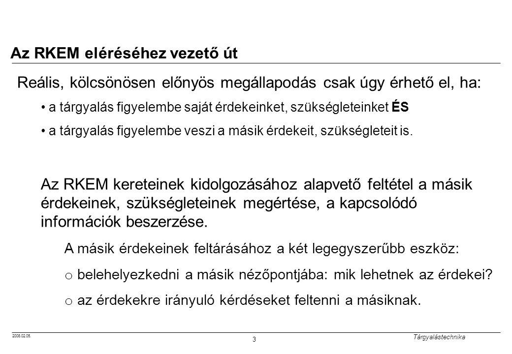 2008.02.05.Tárgyalástechnika 14 A tárgyalástechnika miért nem érveléstechnika.