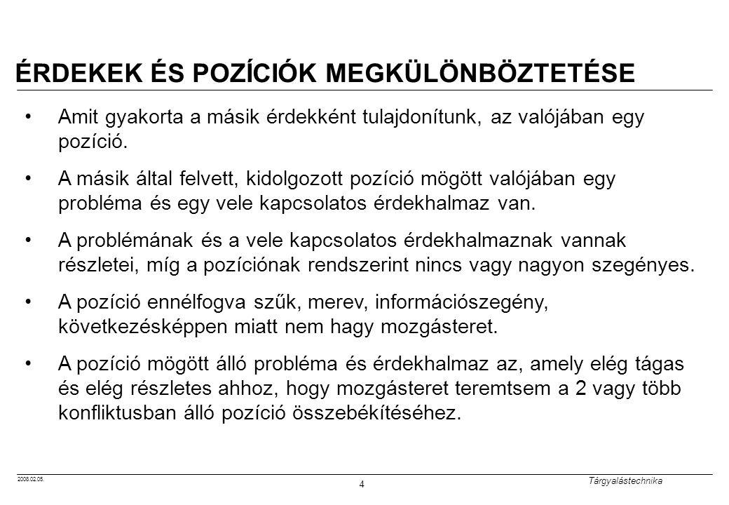 2008.02.05.Tárgyalástechnika 5 ÉRDEKEK ÉS POZÍCIÓK MEGKÜLÖNBÖZTETÉSE 2.