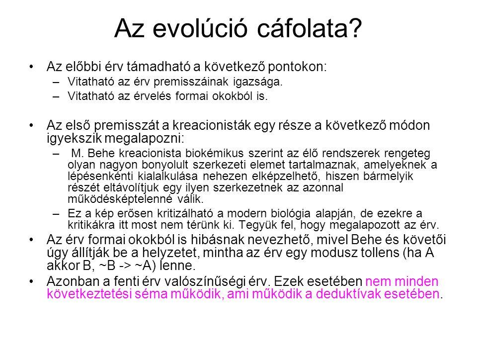 Az evolúció cáfolata.