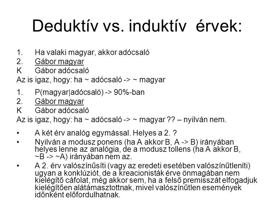 Deduktív vs. induktív érvek: 1.Ha valaki magyar, akkor adócsaló 2.Gábor magyar KGábor adócsaló Az is igaz, hogy: ha ~ adócsaló -> ~ magyar 1.P(magyar|