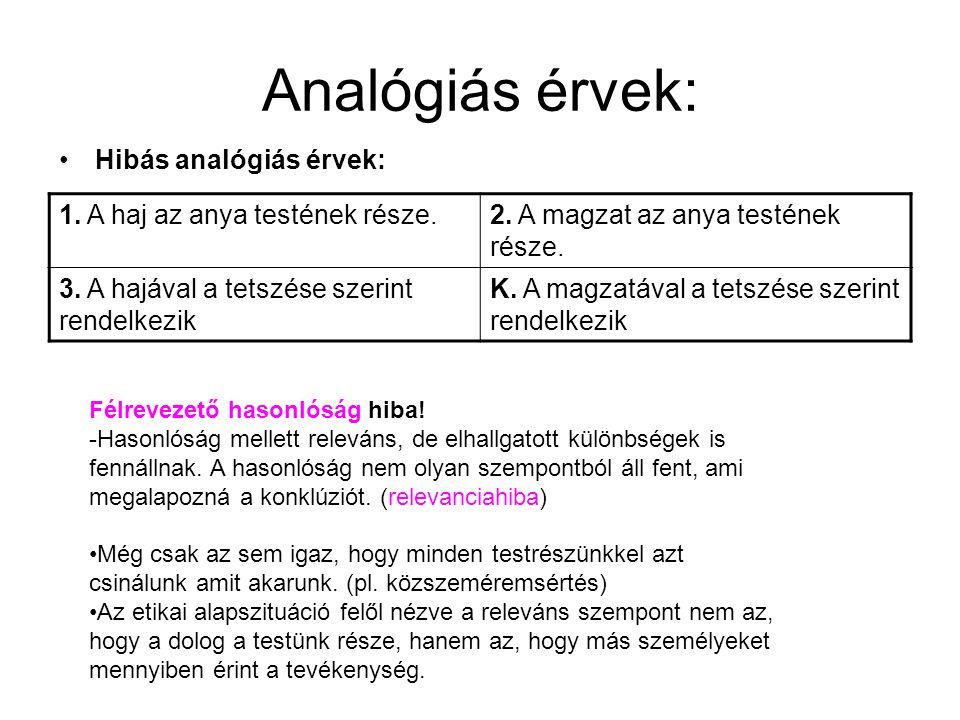 Analógiás érvek: Hibás analógiás érvek: 1. A haj az anya testének része.2. A magzat az anya testének része. 3. A hajával a tetszése szerint rendelkezi