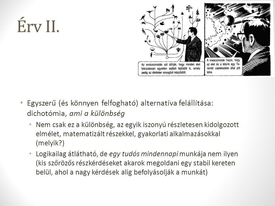 Érv II.
